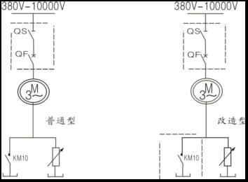 水电阻起动柜_高压电容补偿柜