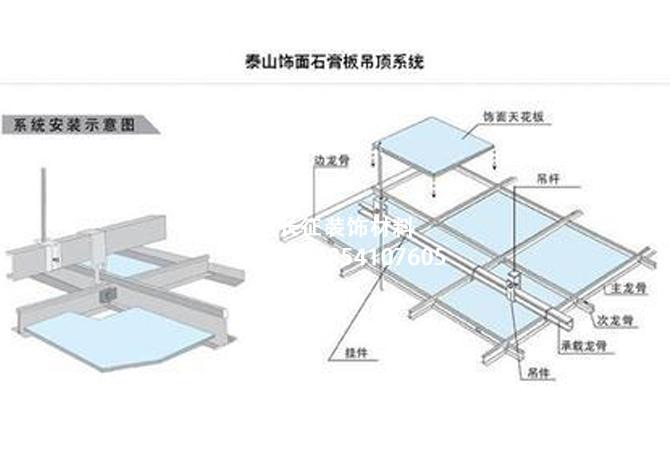 吊顶安装示意图